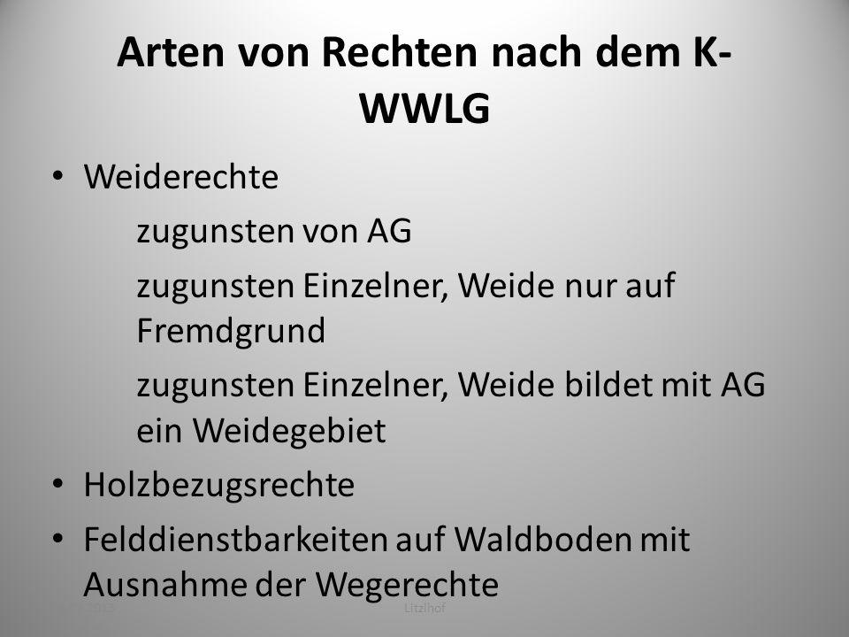 Arten von Rechten nach dem K-WWLG