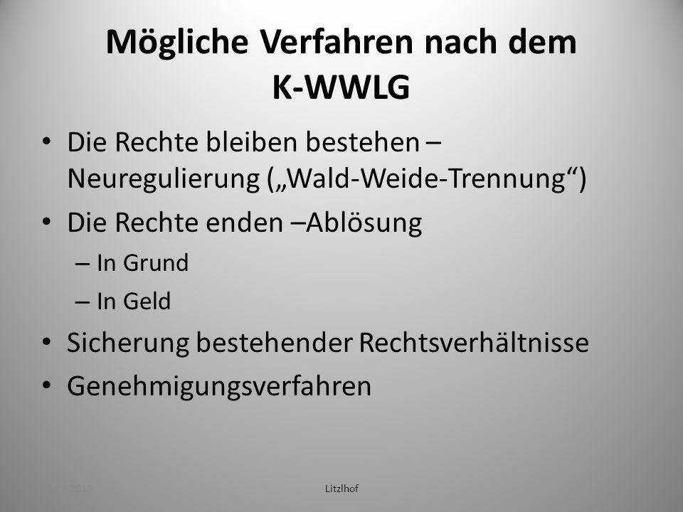 Mögliche Verfahren nach dem K-WWLG