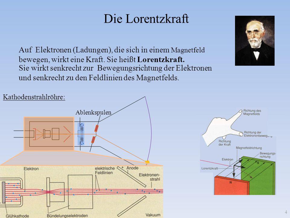 Die LorentzkraftAuf Elektronen (Ladungen), die sich in einem Magnetfeld bewegen, wirkt eine Kraft. Sie heißt Lorentzkraft.