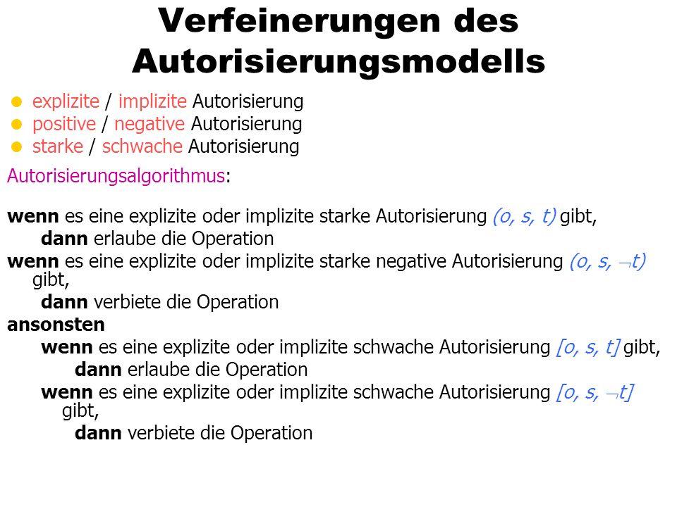 Verfeinerungen des Autorisierungsmodells