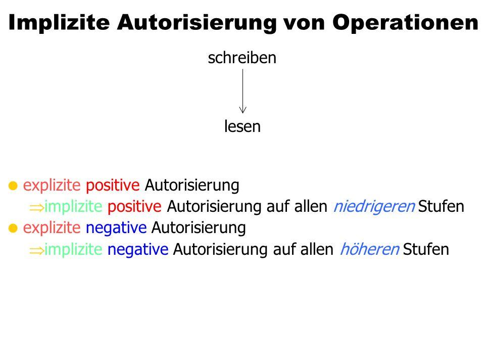 Implizite Autorisierung von Operationen