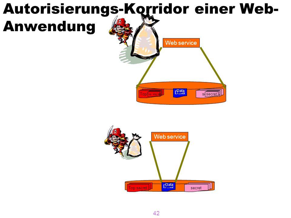 Autorisierungs-Korridor einer Web-Anwendung