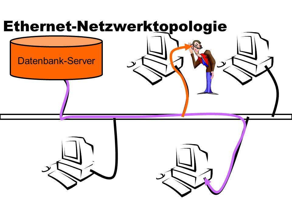 Ethernet-Netzwerktopologie