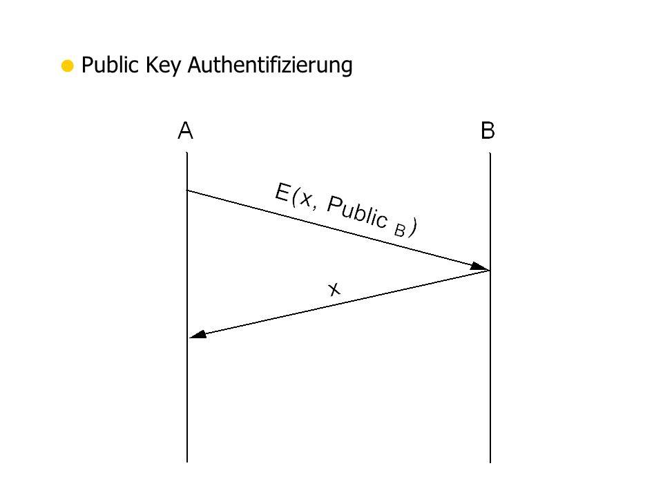 Public Key Authentifizierung