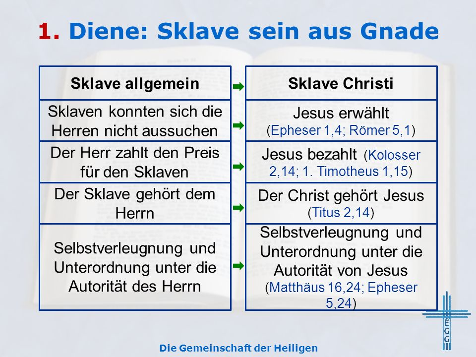 1. Diene: Sklave sein aus Gnade