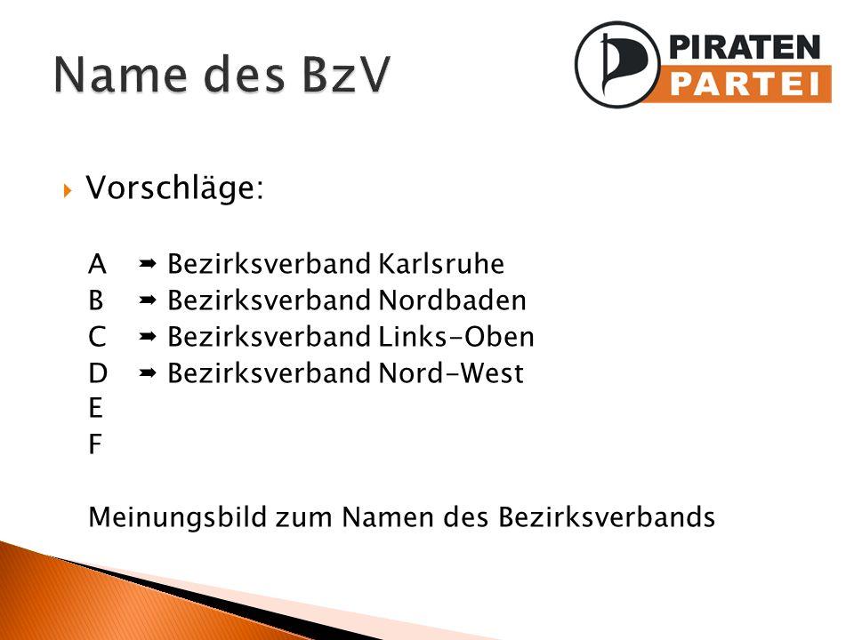 Name des BzV Vorschläge: A  Bezirksverband Karlsruhe