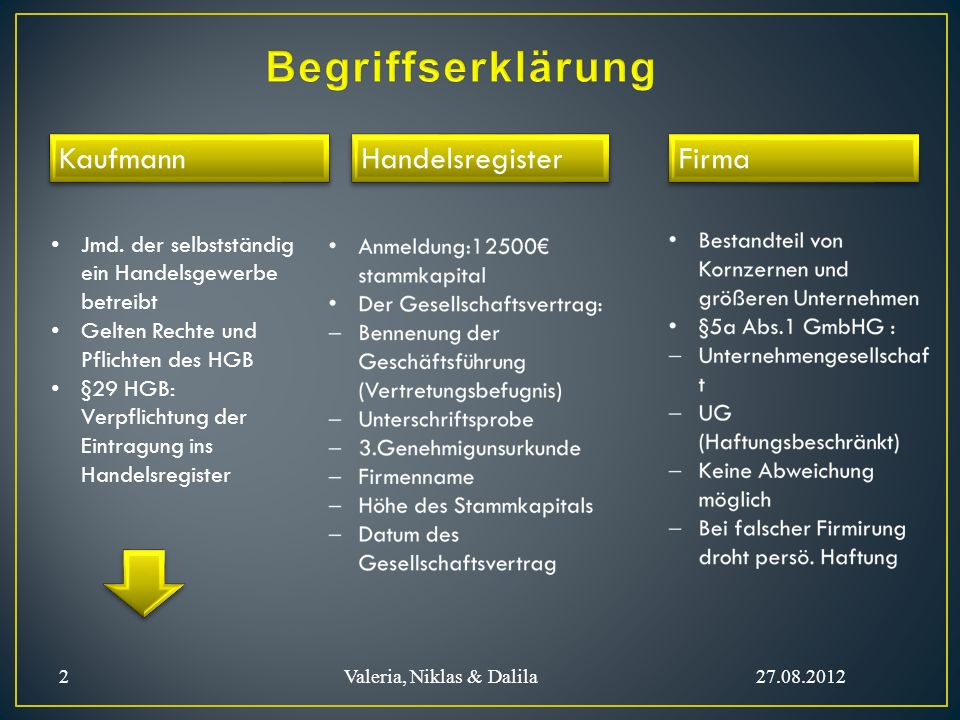 Begriffserklärung Kaufmann Handelsregister Firma