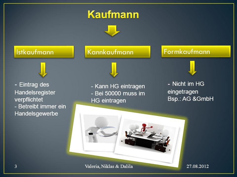 Kaufmann Istkaufmann Kannkaufmann Formkaufmann