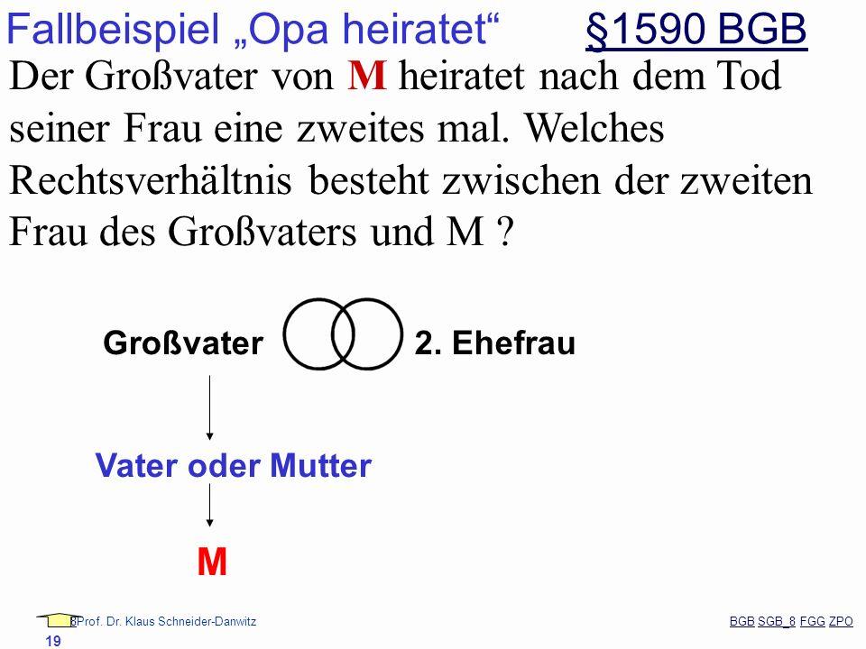 """Fallbeispiel """"Opa heiratet §1590 BGB"""