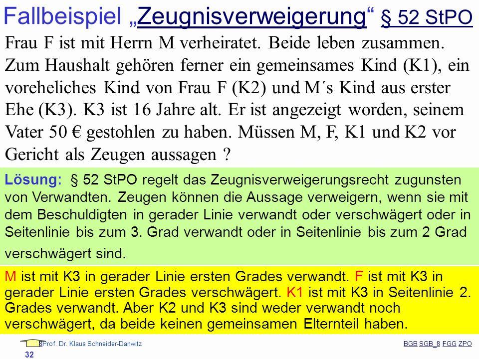 """Fallbeispiel """"Zeugnisverweigerung § 52 StPO"""