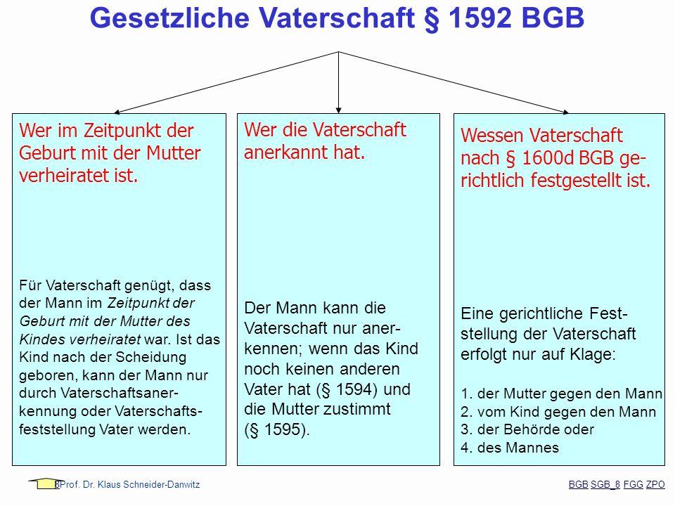 Gesetzliche Vaterschaft § 1592 BGB