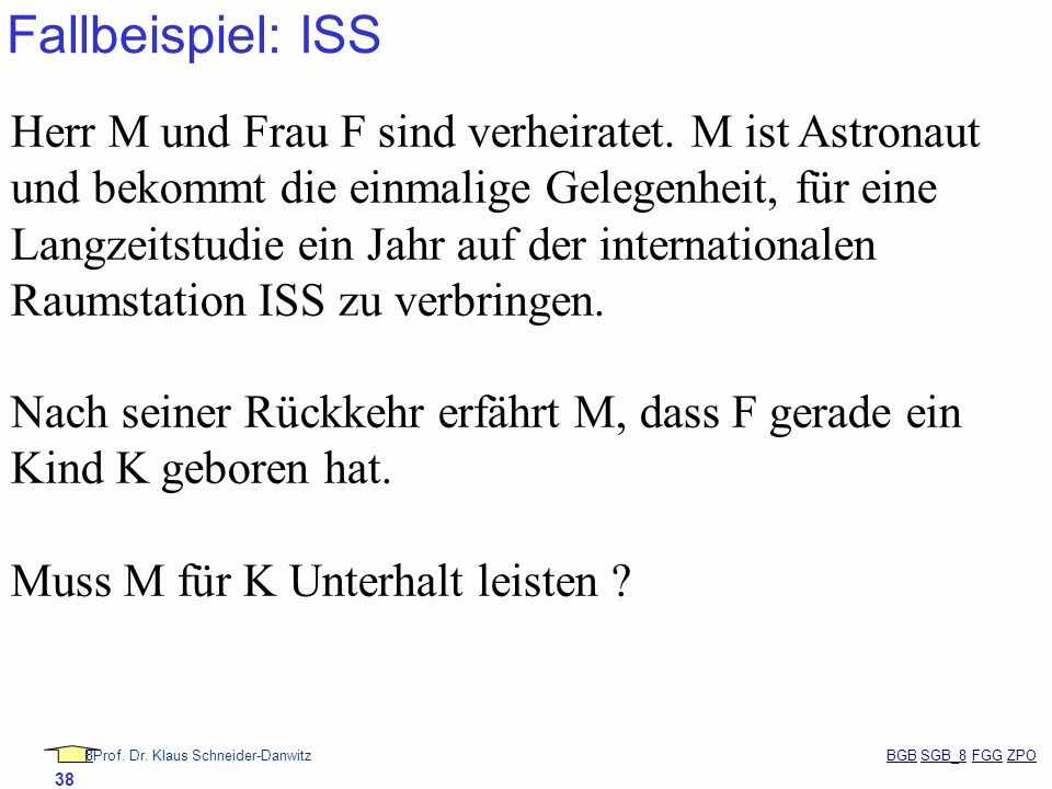 Fallbeispiel: ISS