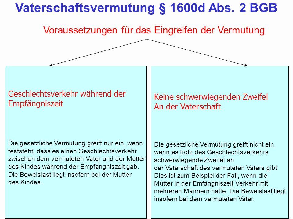 Vaterschaftsvermutung § 1600d Abs. 2 BGB