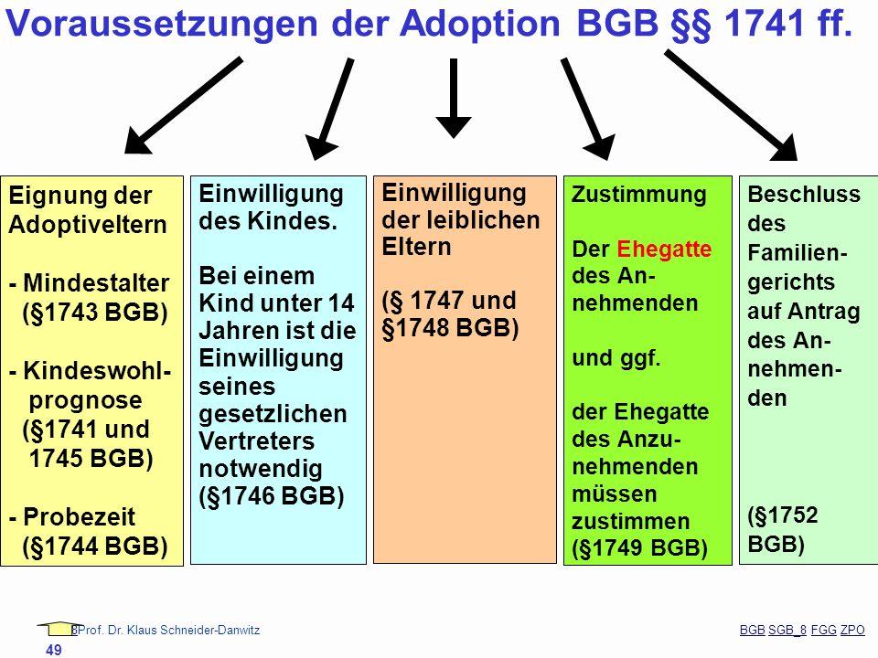 Voraussetzungen der Adoption BGB §§ 1741 ff.