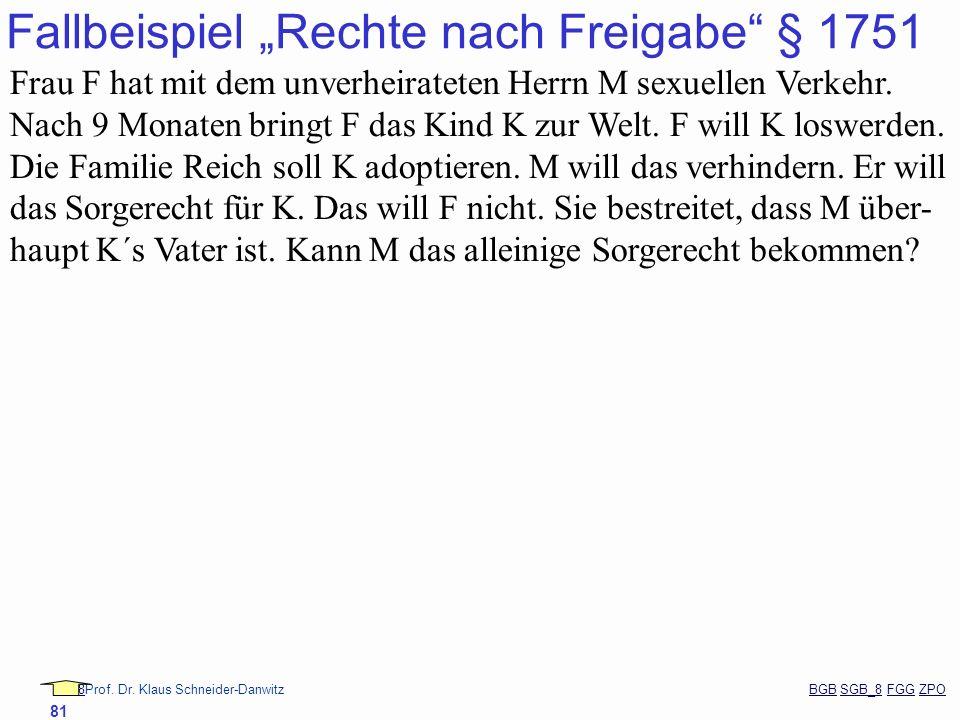 """Fallbeispiel """"Rechte nach Freigabe § 1751"""