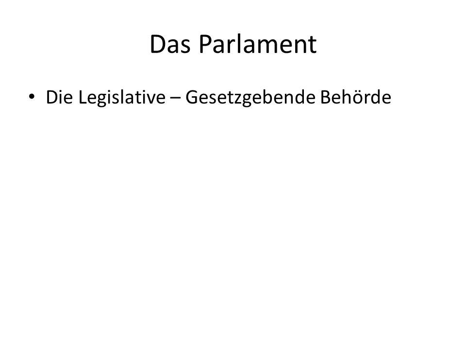 Das Parlament Die Legislative – Gesetzgebende Behörde
