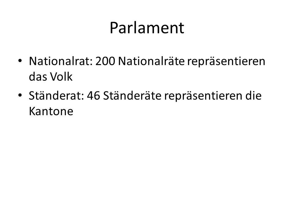 Parlament Nationalrat: 200 Nationalräte repräsentieren das Volk