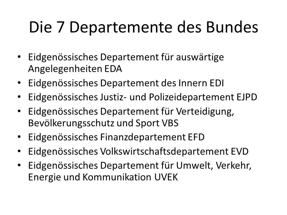 Die 7 Departemente des Bundes