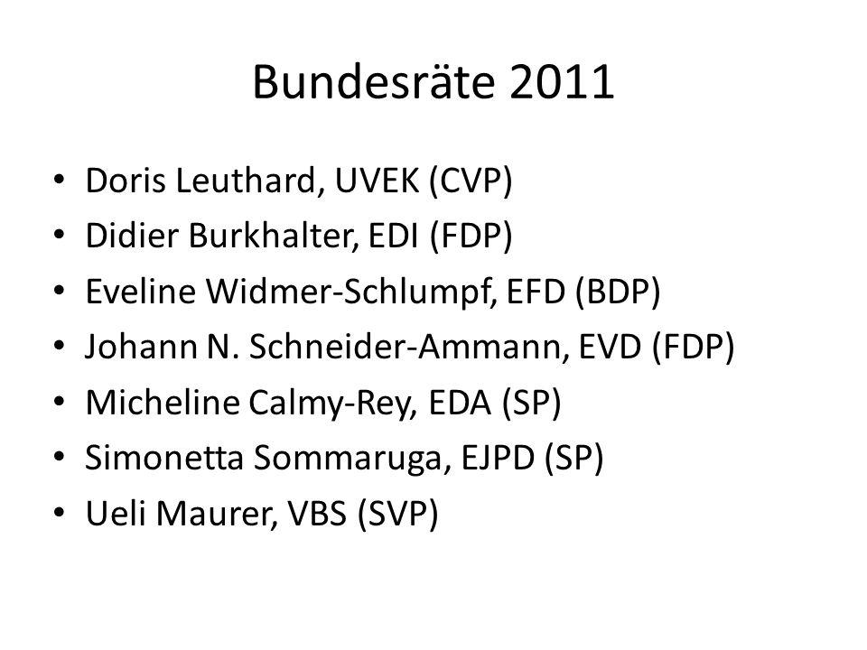 Bundesräte 2011 Doris Leuthard, UVEK (CVP)