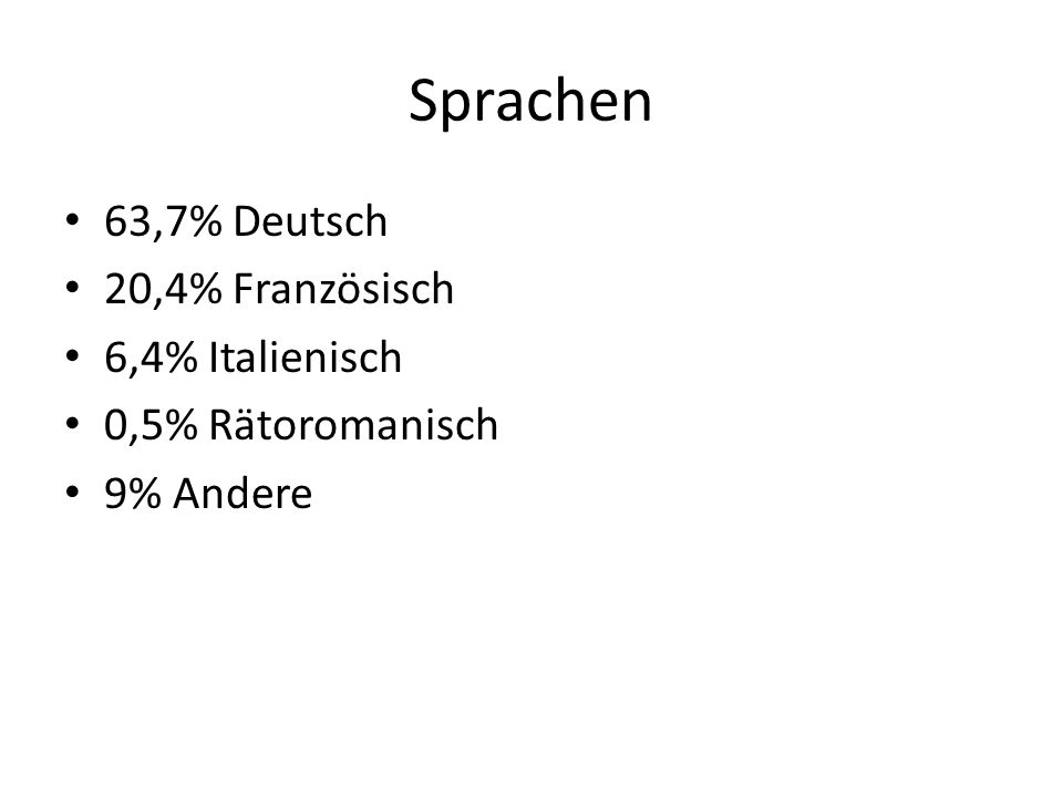 Sprachen 63,7% Deutsch 20,4% Französisch 6,4% Italienisch