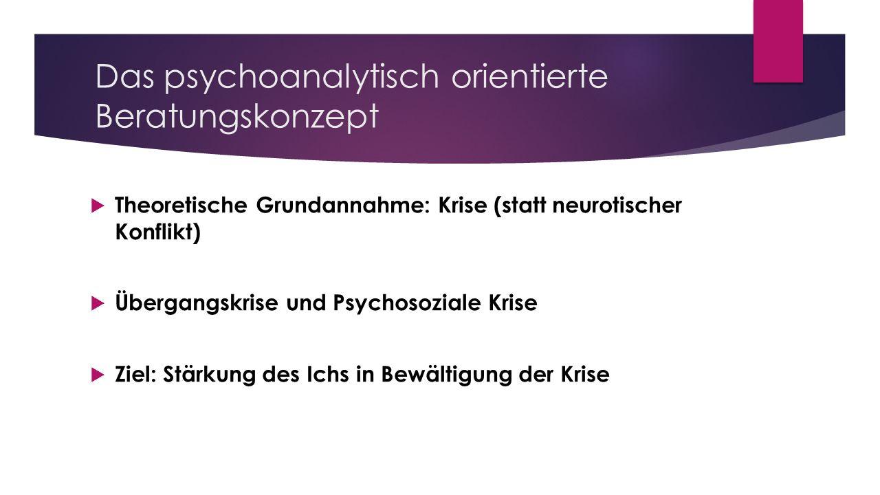 Das psychoanalytisch orientierte Beratungskonzept