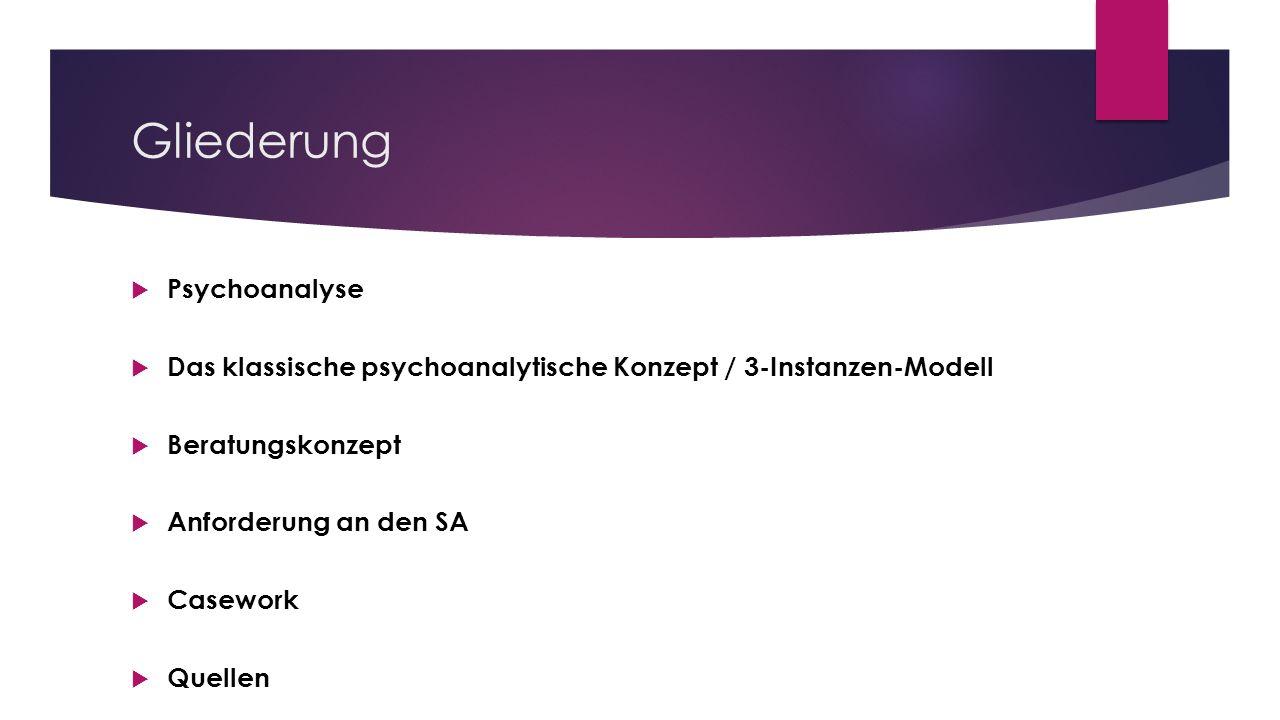 Gliederung Psychoanalyse