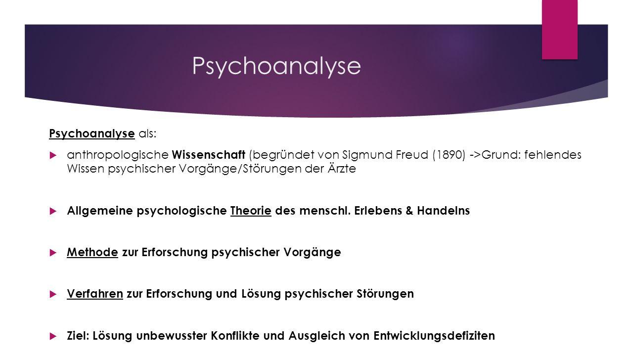 Psychoanalyse Psychoanalyse als: