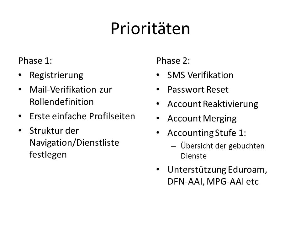 Prioritäten Phase 1: Registrierung