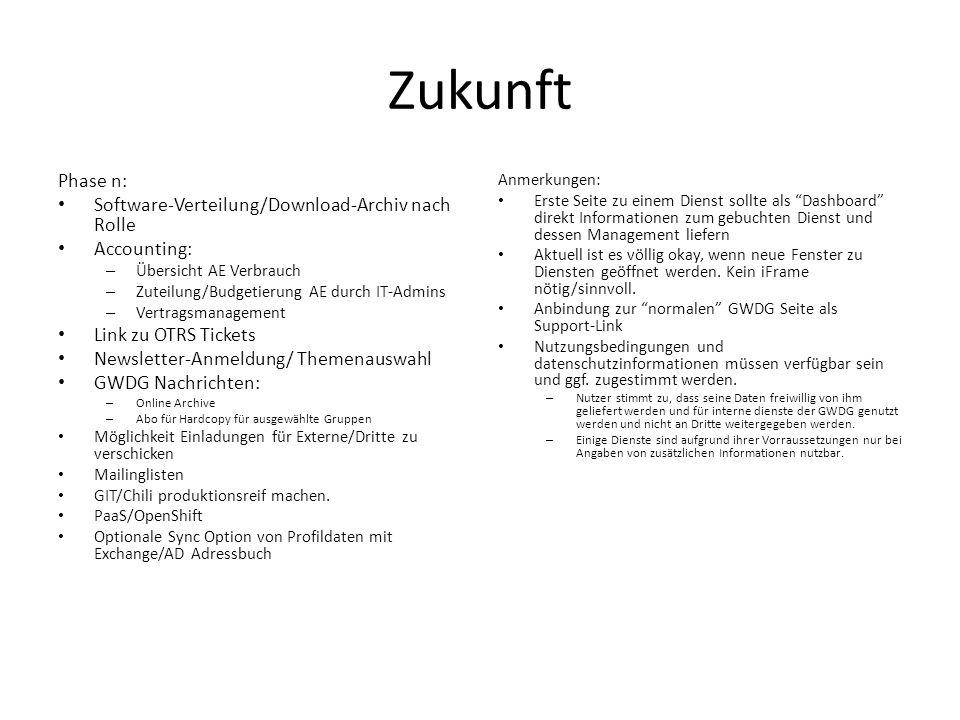 Zukunft Phase n: Software-Verteilung/Download-Archiv nach Rolle
