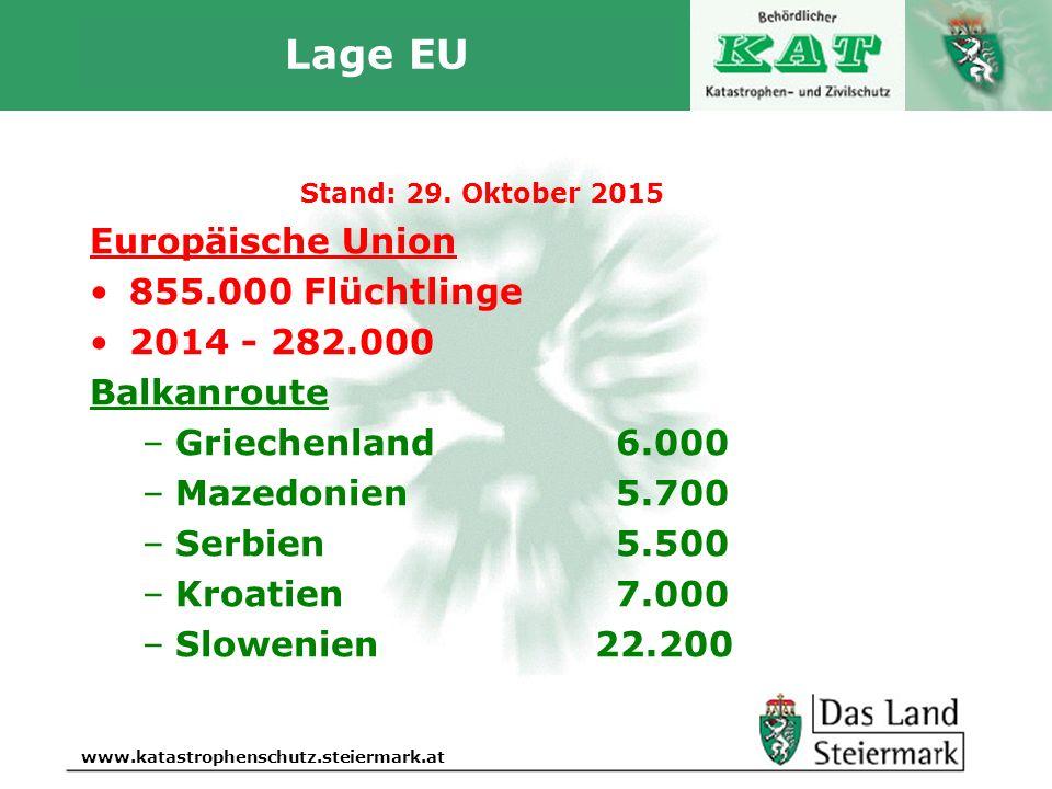 Lage EU Stand: 29. Oktober 2015 Europäische Union 855.000 Flüchtlinge