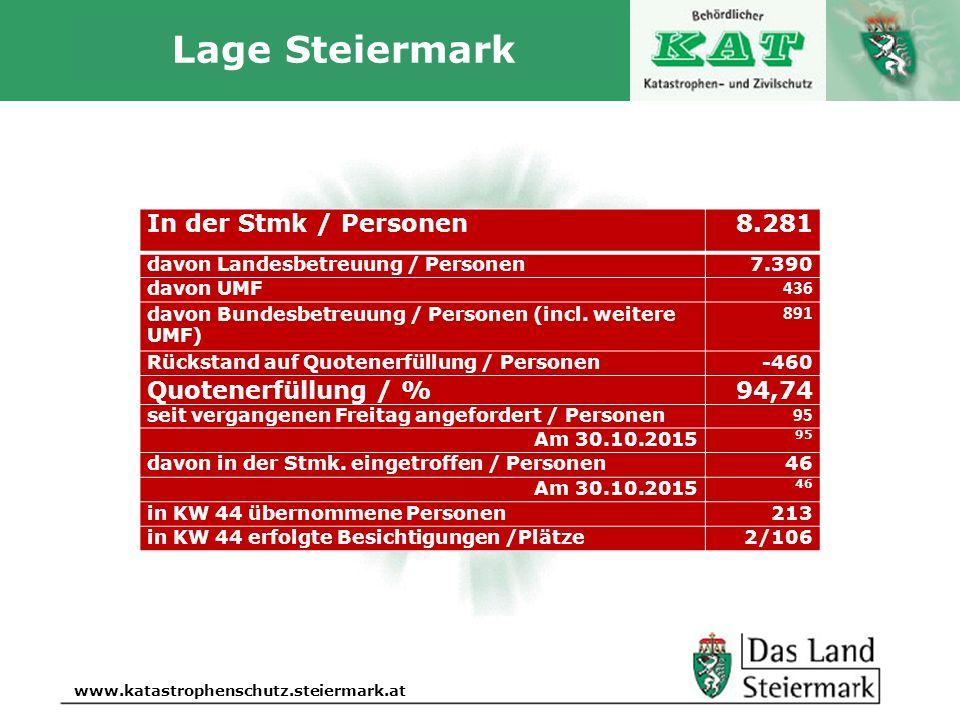 Lage Steiermark In der Stmk / Personen 8.281 Quotenerfüllung / % 94,74