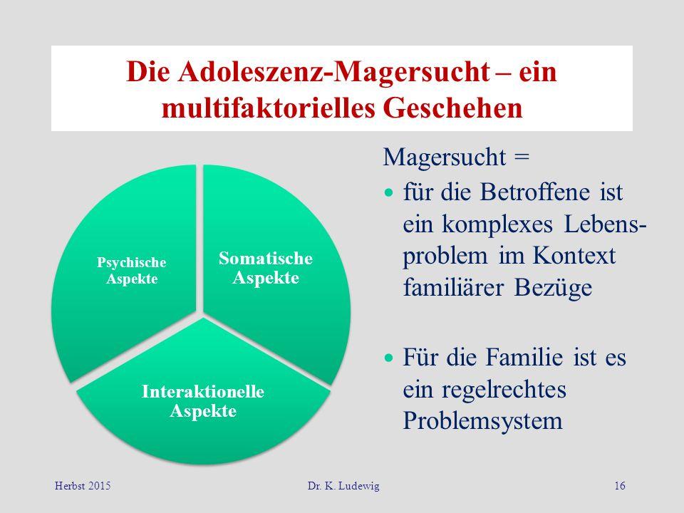 Die Adoleszenz-Magersucht – ein multifaktorielles Geschehen