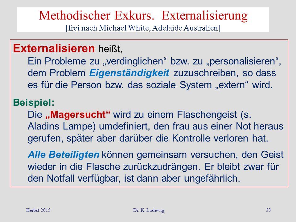 Methodischer Exkurs. Externalisierung