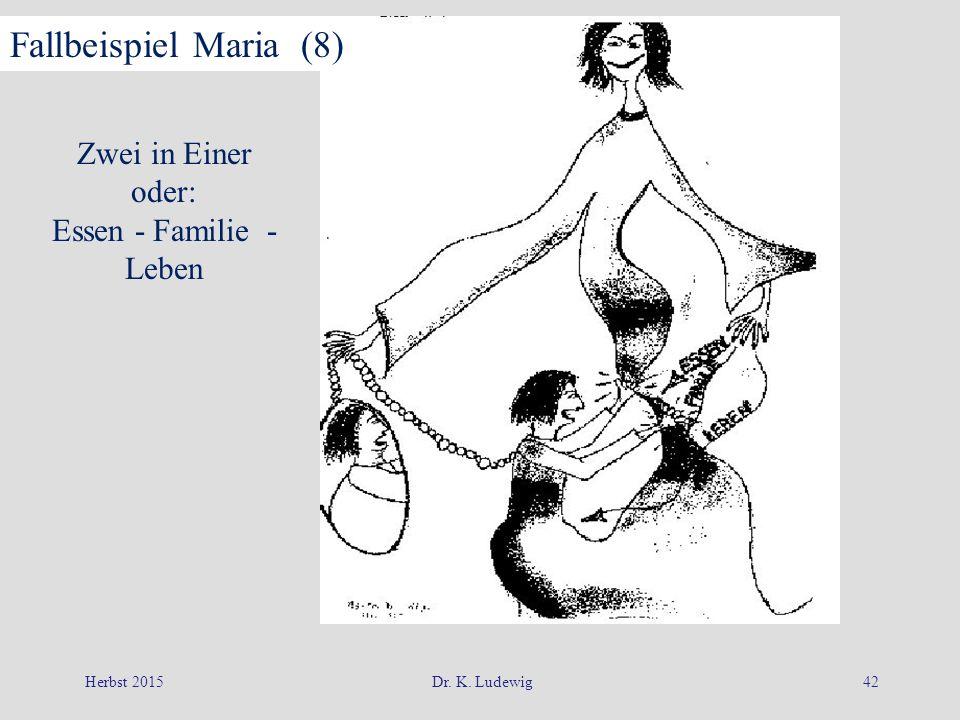 Fallbeispiel Maria (8) Zwei in Einer oder: Essen - Familie -Leben