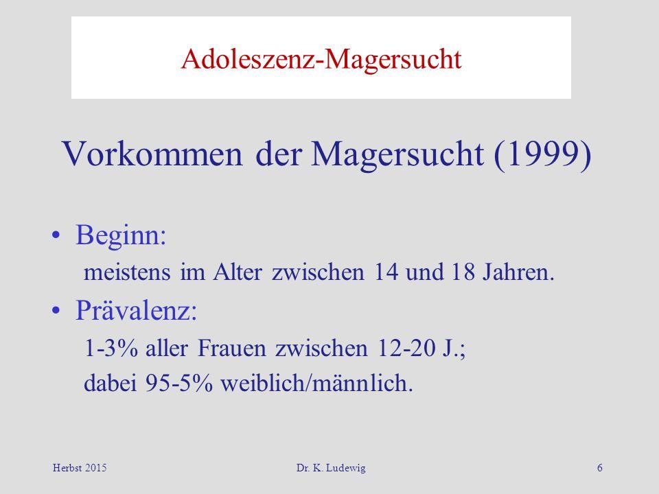 Adoleszenz-Magersucht