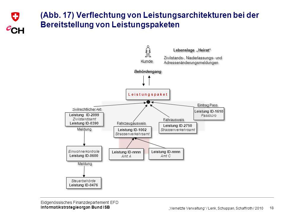 (Abb. 17) Verflechtung von Leistungsarchitekturen bei der Bereitstellung von Leistungspaketen