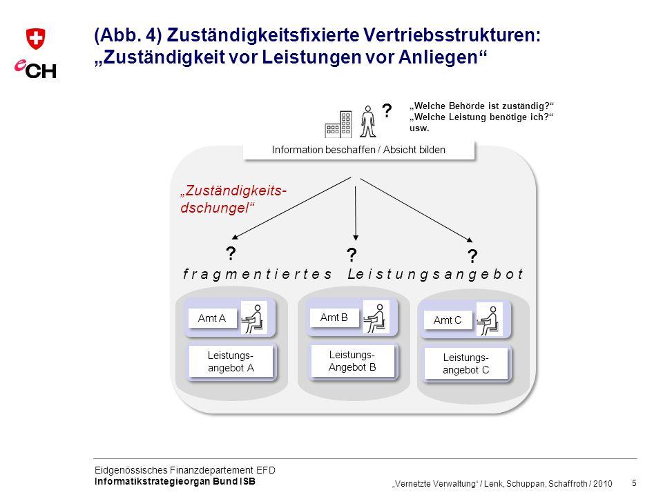 """(Abb. 4) Zuständigkeitsfixierte Vertriebsstrukturen: """"Zuständigkeit vor Leistungen vor Anliegen"""