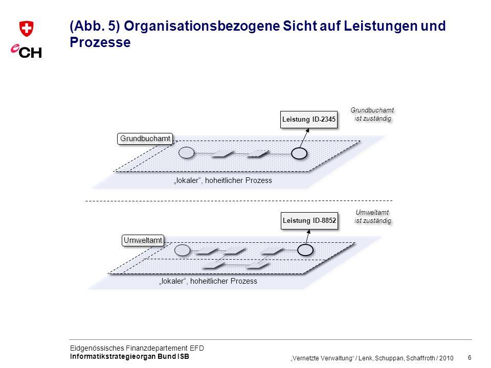 (Abb. 5) Organisationsbezogene Sicht auf Leistungen und Prozesse