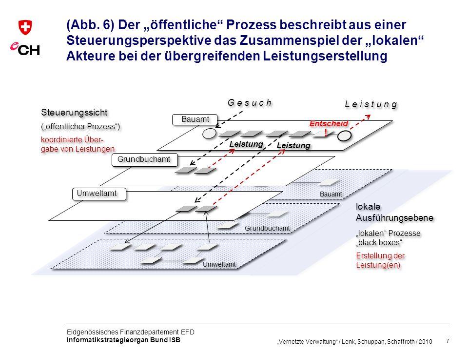 """(Abb. 6) Der """"öffentliche Prozess beschreibt aus einer Steuerungsperspektive das Zusammenspiel der """"lokalen Akteure bei der übergreifenden Leistungserstellung"""