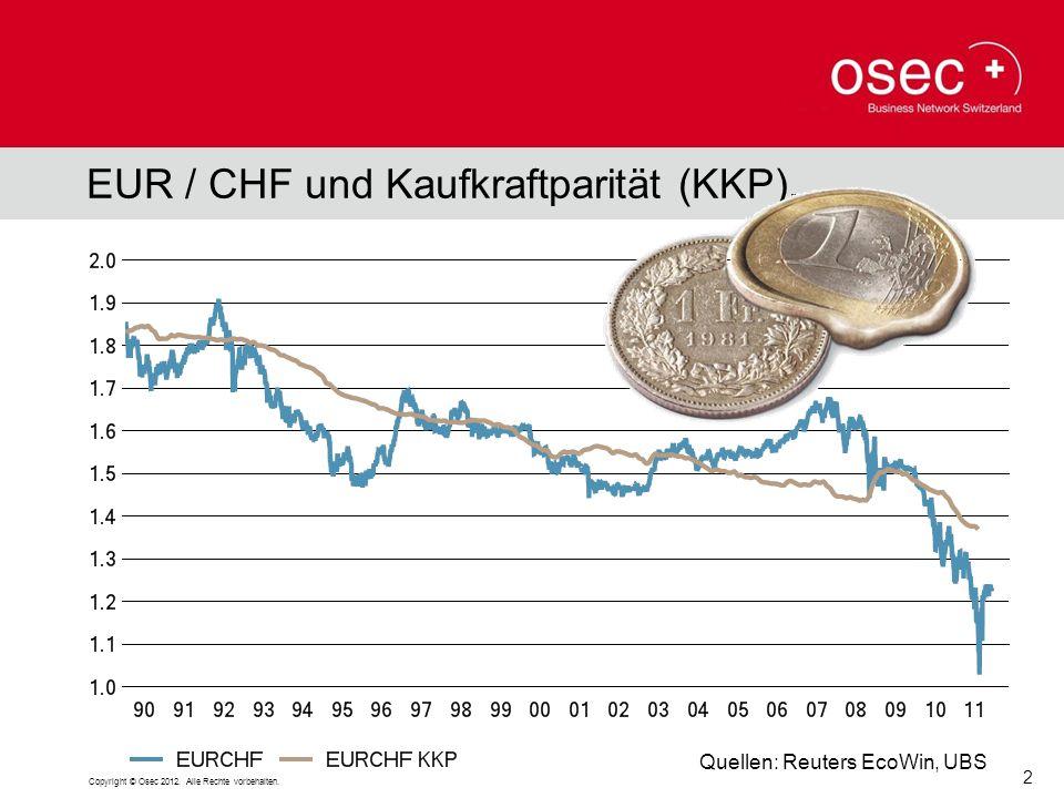 EUR / CHF und Kaufkraftparität (KKP).
