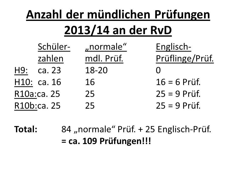 Anzahl der mündlichen Prüfungen 2013/14 an der RvD