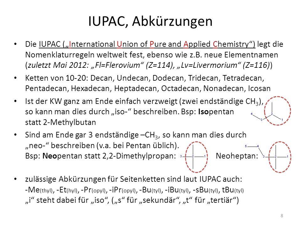 IUPAC, Abkürzungen