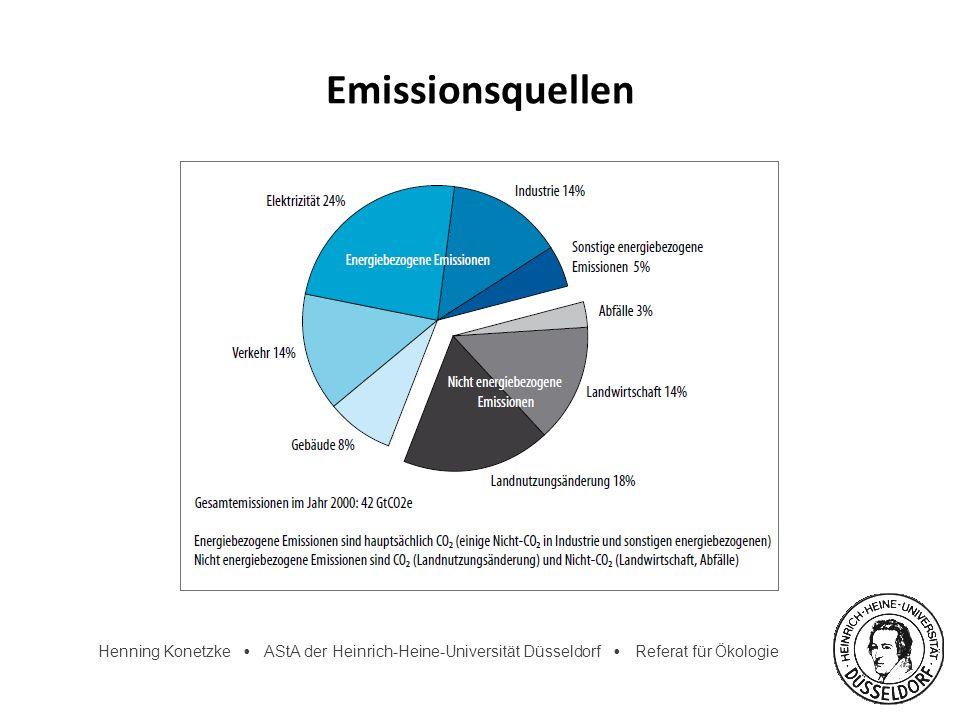 Emissionsquellen