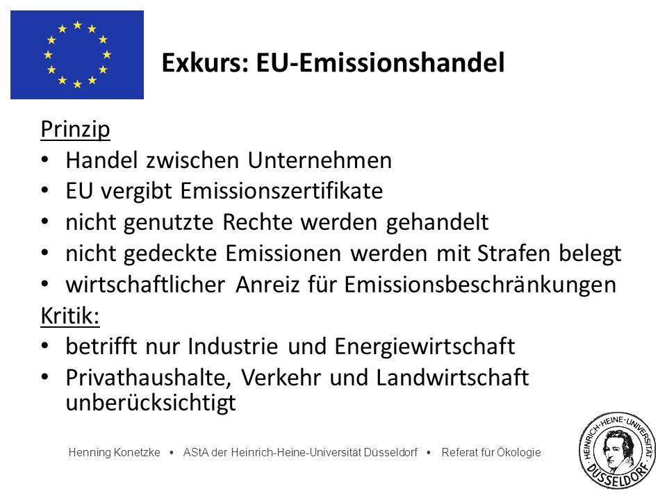 Exkurs: EU-Emissionshandel