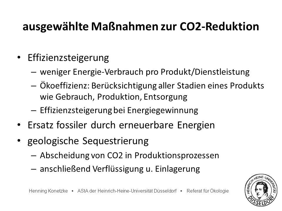 ausgewählte Maßnahmen zur CO2-Reduktion