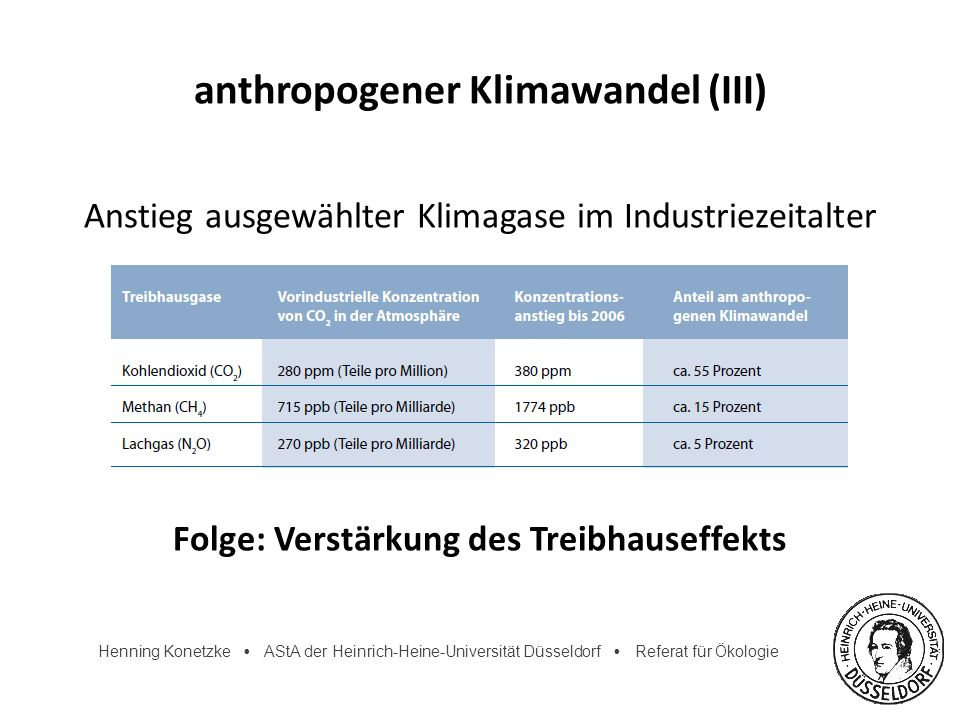 anthropogener Klimawandel (III)