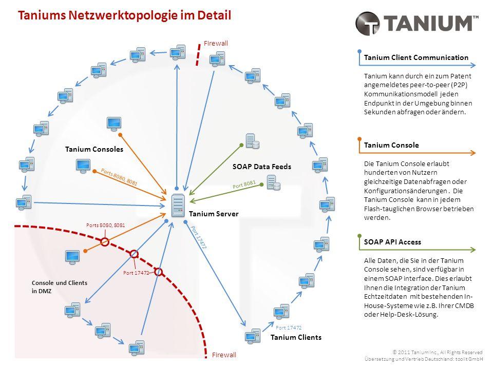 Taniums Netzwerktopologie im Detail