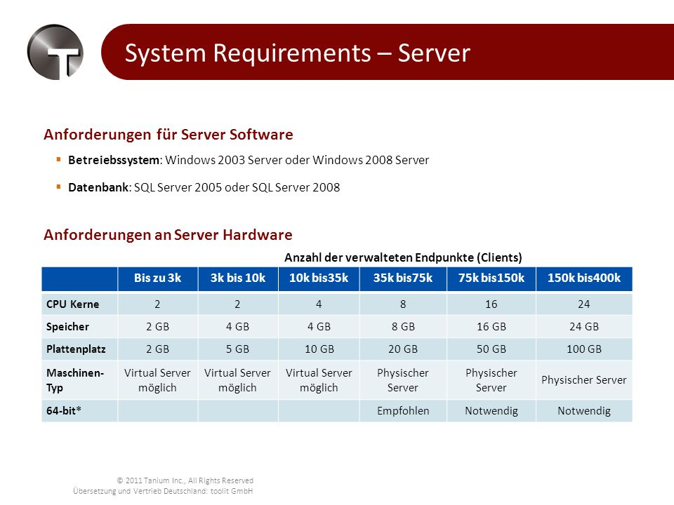 System Requirements – Server