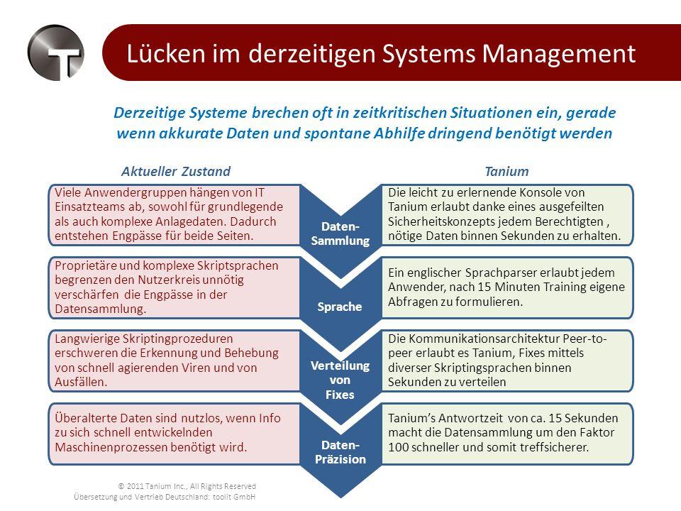 Lücken im derzeitigen Systems Management