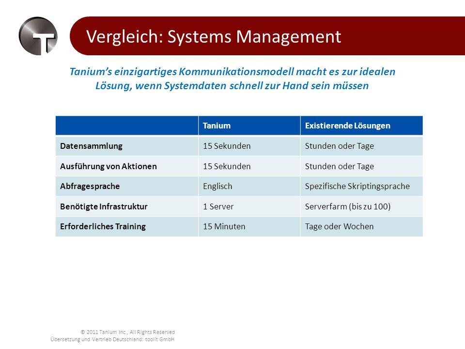 Vergleich: Systems Management